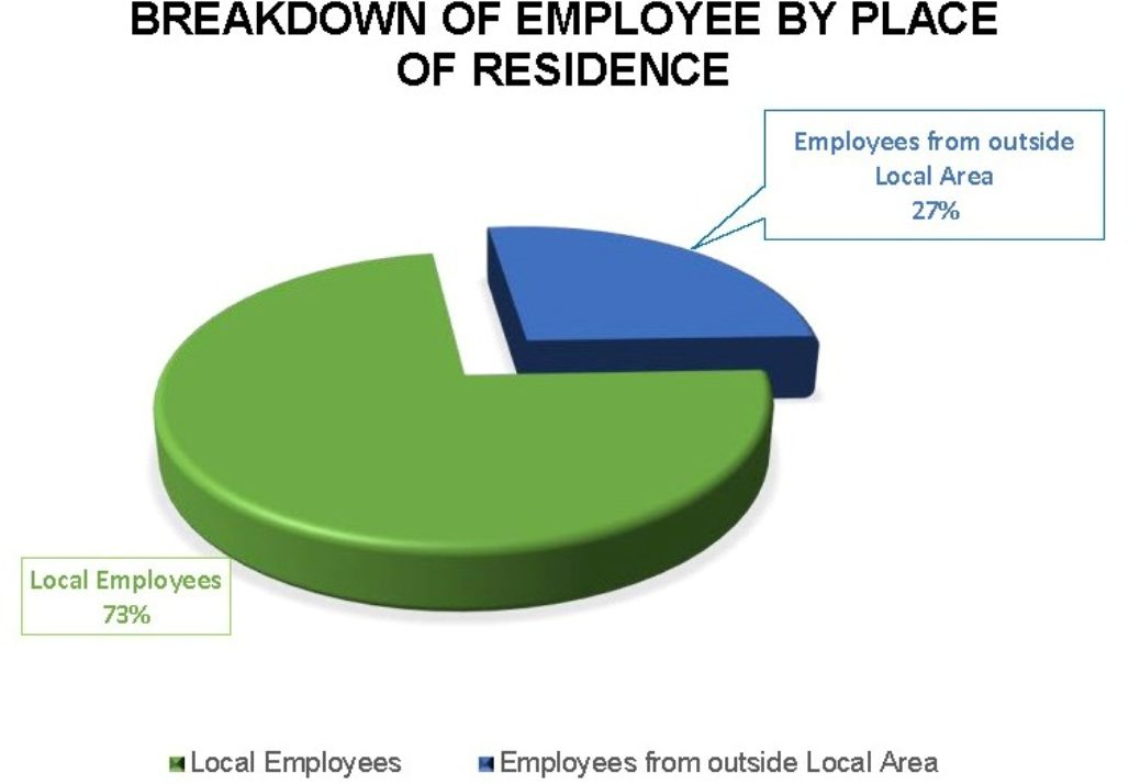 http://precisionconstruction.ie/wp-content/uploads/2017/11/7.1-PCL-Local-Employees-1-1028x714.jpg